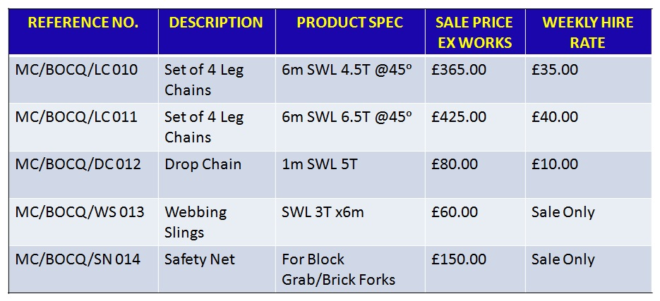 Prices-for-chainsslings-and-safety-nets-etc
