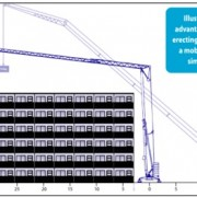 Self Erecting Tower Crane Advantages